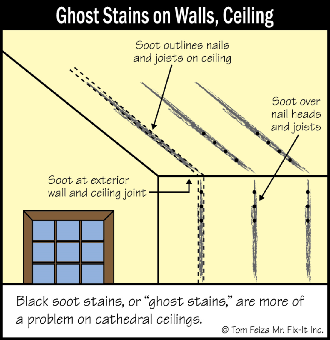 How To Get Rid Of Wall Ceiling Stains Carmel Builders